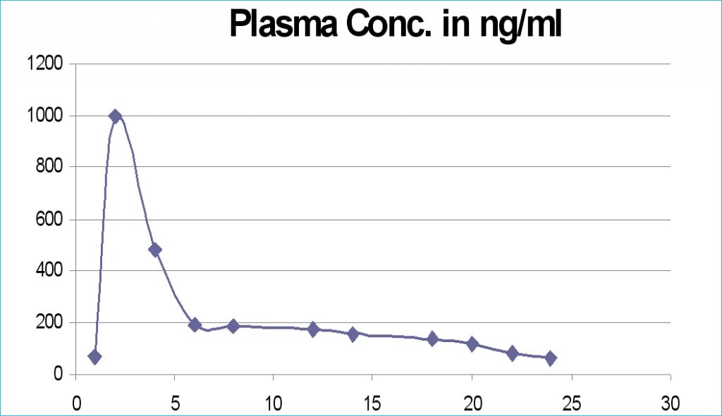 plasma_conic